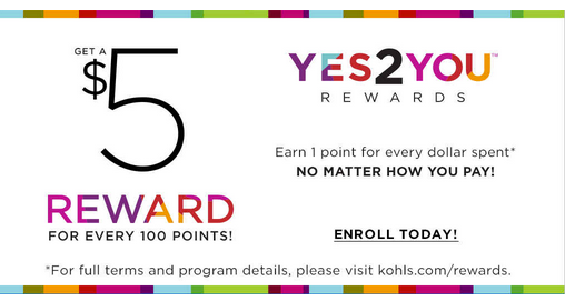 kohls reward program